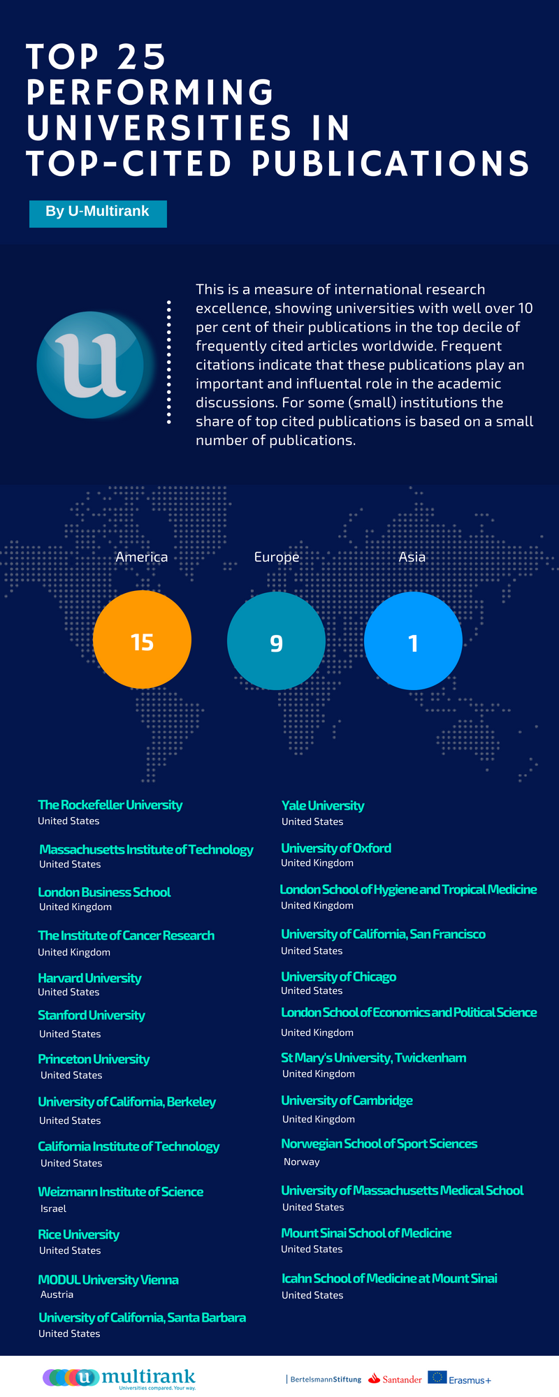 Top-cited-publications-2018.png